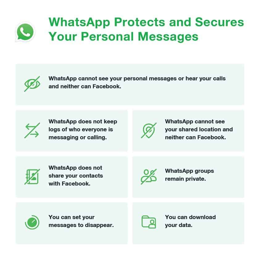 Whatsapp new Privacy Policy delayed by 3 months after severe criticism